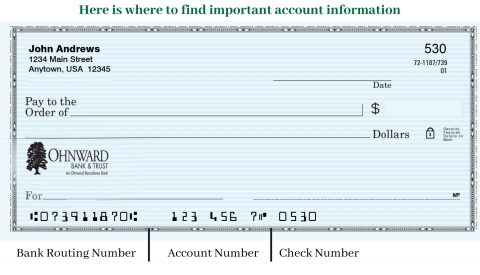 Ohnward Bank & Trust Routing Number
